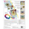 PME Colour-In Ätbara ark till cupcakes, blommor fjärilar